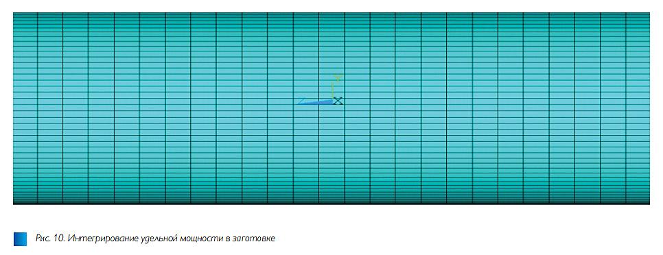 Рис. 10. Численное исследование методов управления температурным полем в индукционных системах для нагрева вращением