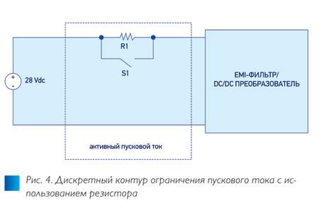 Рис. 4. Пусковой ток в DC/DC-преобразователях