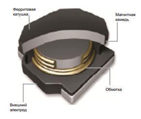 Samsung_Electro-Mechanics