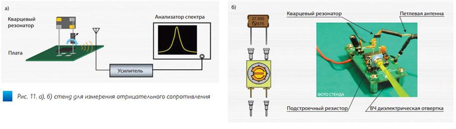 sovremennye_kvarcevye_komponenty _kompanii _ndk_10