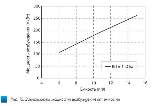 sovremennye_kvarcevye_komponenty _kompanii _ndk_14