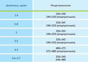 tft-modules_VE_1_2015_4
