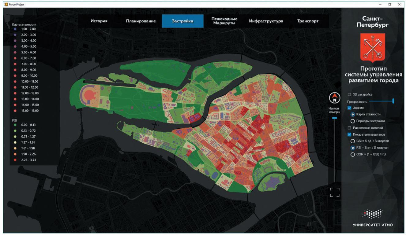умный город: застройка, недвижимость и расселение
