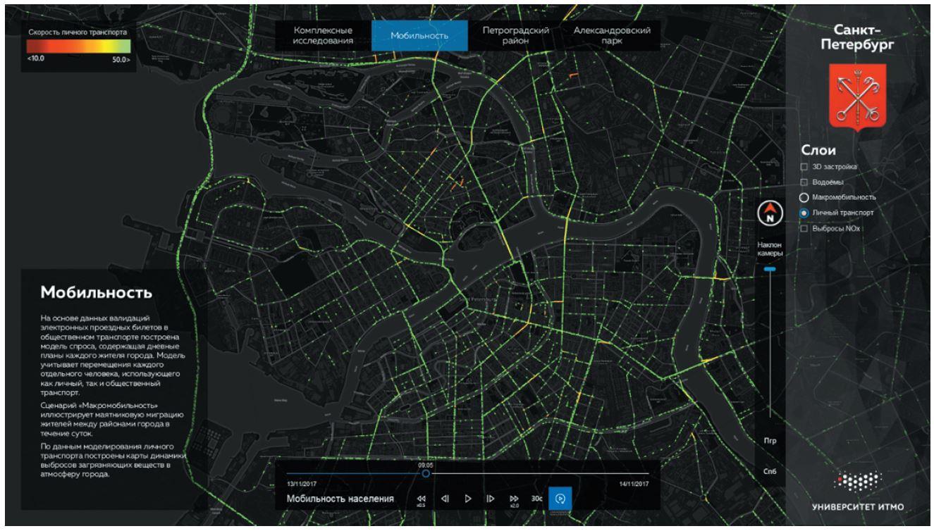 Визуализация транспортной мобильности Санкт- Петербурга