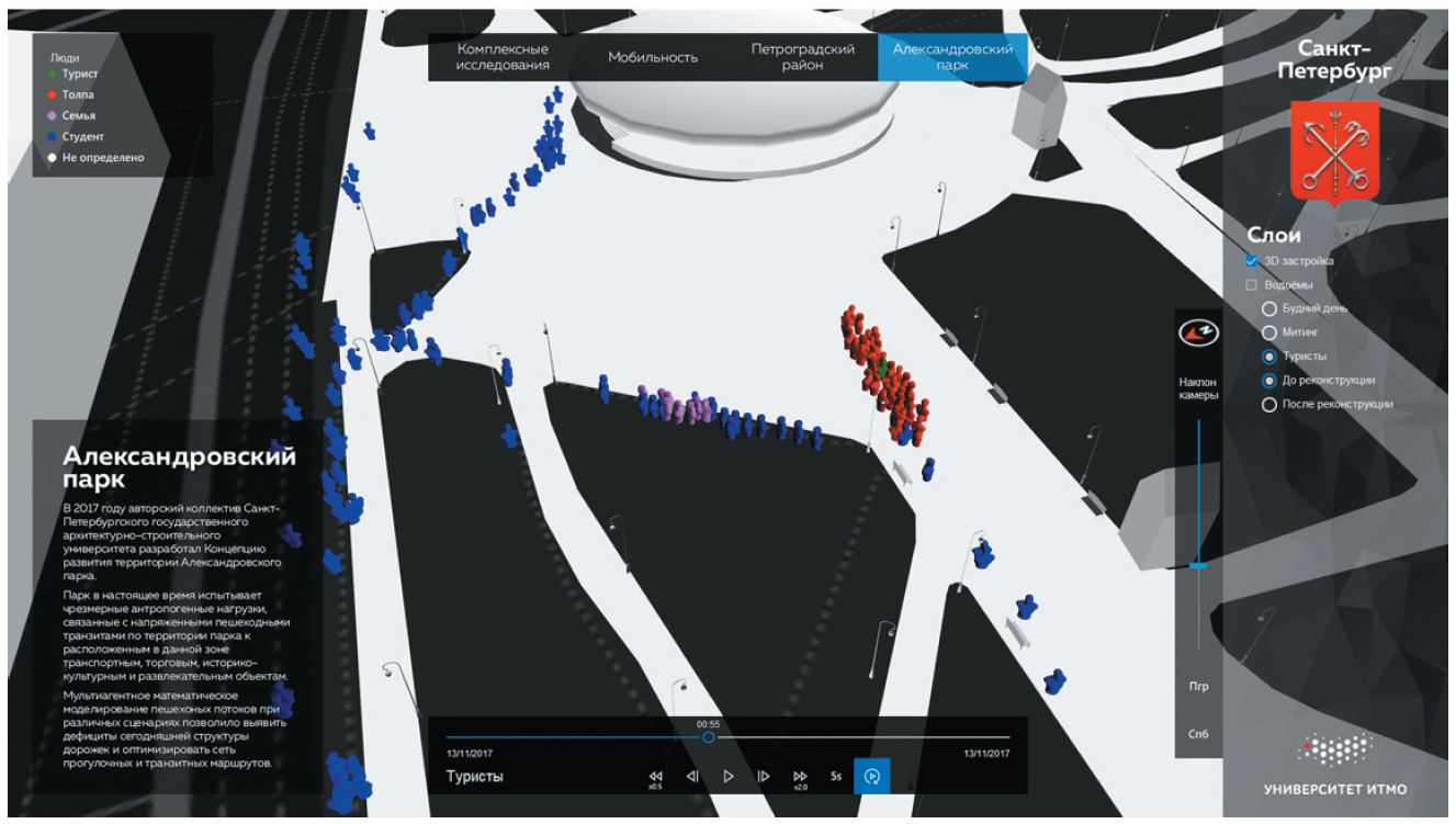 Визуализация результатов моделирования пешеходной мобильности в городской среде: а) визуализация мультиагентных моделей перемещения людей; б) обеспечение моделирования массовых мероприятий