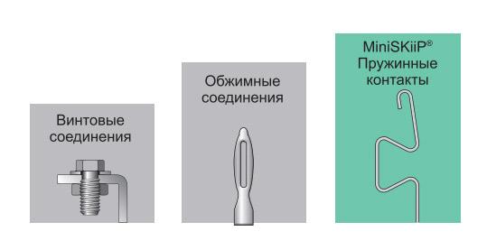 Рис. 5. Различные типы соединени специализированных 3L-модулей - Направление развития модулей MiniSKiip от компании SEMIKRON