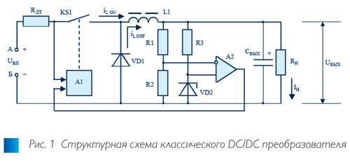 Рис. 1. Сравнение общепромышленных DC/DC-модулей питания в корпусе DIP24