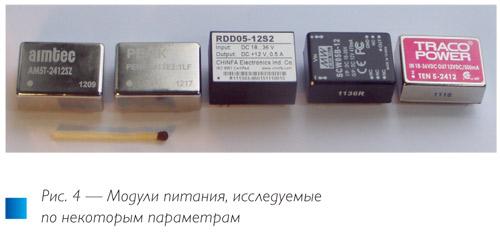 Рис. 4. Сравнение общепромышленных DC/DC-модулей питания в корпусе DIP24