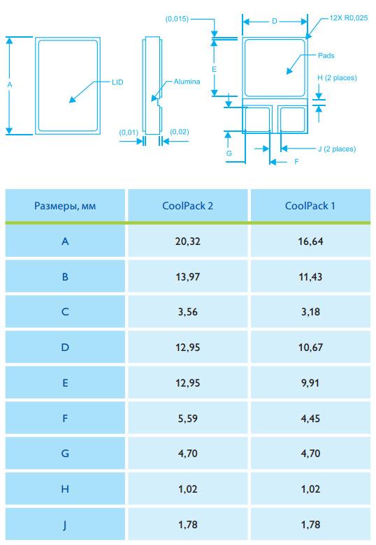 tvs-moduli-silovie-tranzistory-moduli-microsemi-5