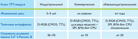tft-modules_VE_1_2015_3