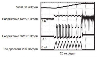 Осциллограммы напряжения и тока дополнительного импульсного преобразователя