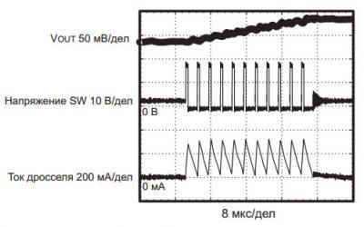 Осциллограммы напряжения и тока основного импульсного преобразователя