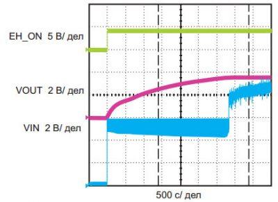 Процесс заряда ионисторов от источника вибраций