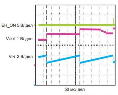 Процесс заряда входного конденсатора от источника вибраций