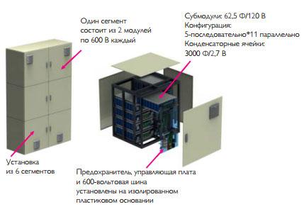 Источник тока емкостью 137 Ф и номинальным напряжением 600 В