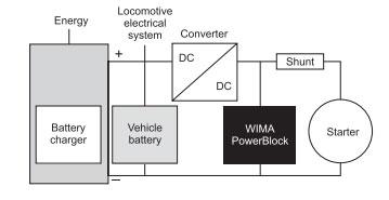 Схема запуска двигателя с участием WIMA PowerBlock