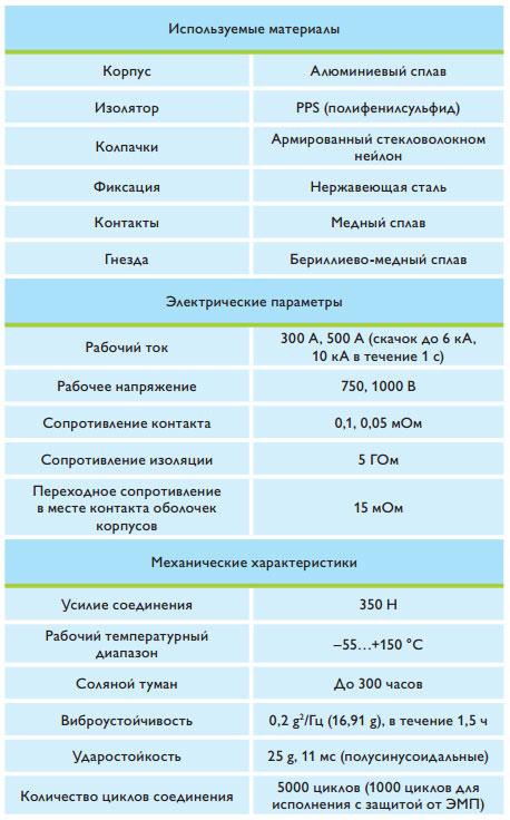 Технические-характеристики-серии-HBB