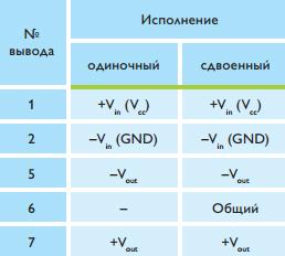 naznachenie-vyvodov-preobrazovatelej-serij-tmv-en-i-tmv-hi