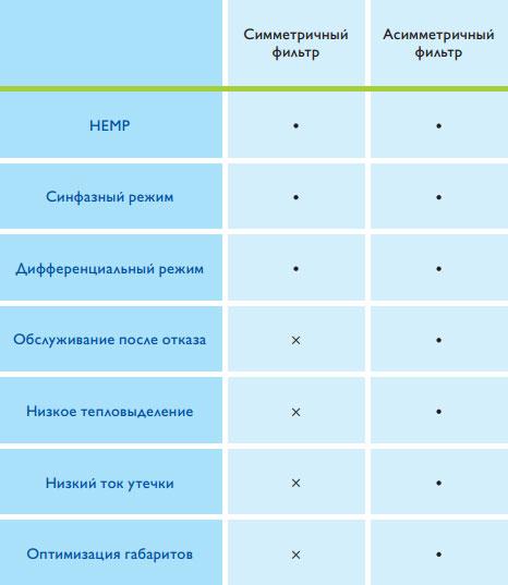 provodimye-kvalifikatsionnye-ispytaniya