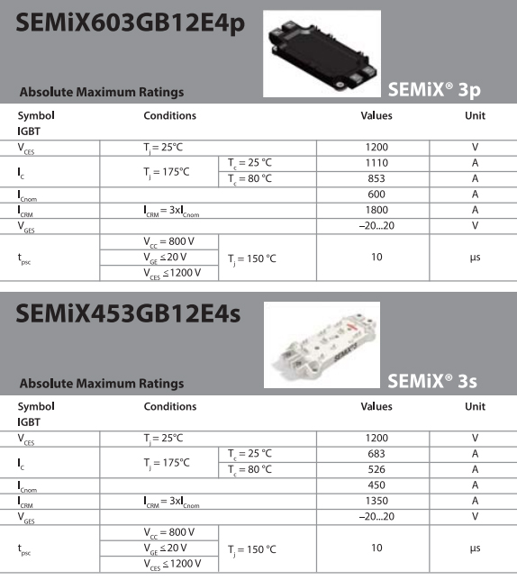 absolyutnye-maksimalnye-parametry-modulej-semix603gb12e4p-i-semix453gb12e4s