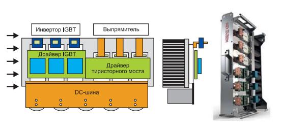 odnourovnevaya-konstruktsiya-preobrazovatelya