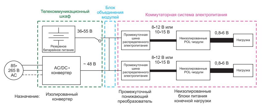 strukturnaya-shema-sistemy-pitaniya