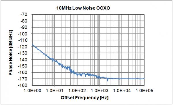 10MHz low noise