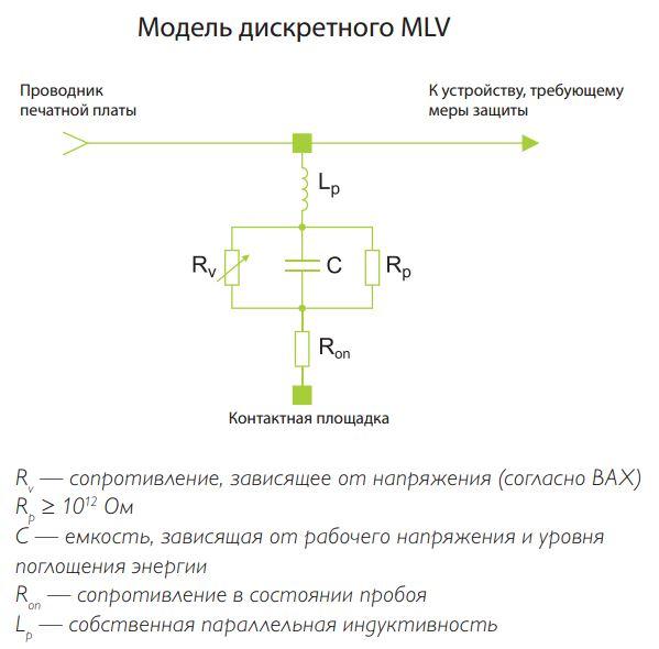 Эквивалентная модель многослойного варистора