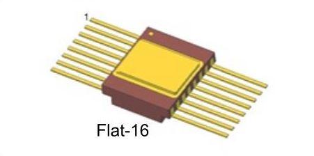 RHFAD128