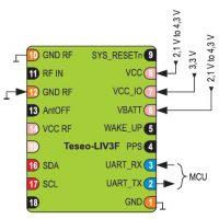 Teseo-LIV3F